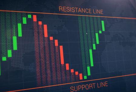 Strategi garis rebound pada platform Binomo