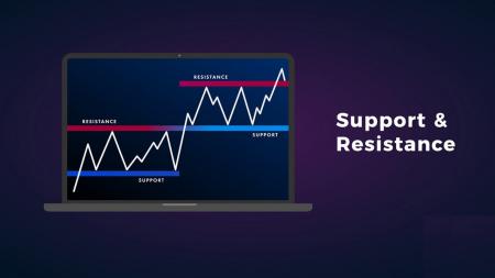 Panduan untuk Mengidentifikasi Kapan Harga Ingin Breakout dari Support/Resistance pada Binomo dan Tindakan yang Harus Dilakukan